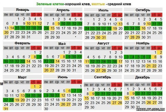Прогноз погоды в петрозаводске гисметео ру на 14 дней